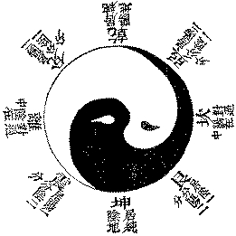 La filosofia taoista