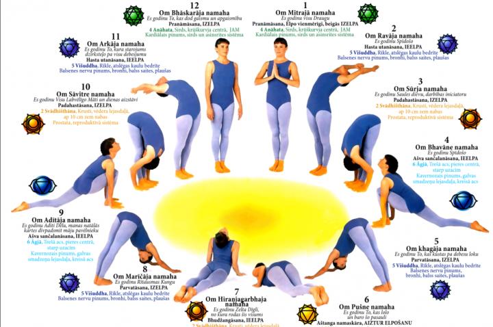 12 asana surya namaskar